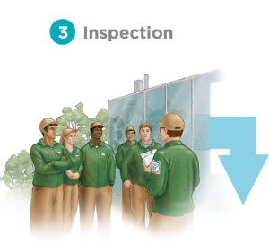 Trust the Tap Source Water protection graphic of an inspection